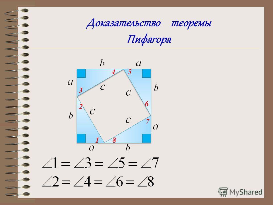 1 2 3 45 6 7 8 Доказательство теоремы Пифагора