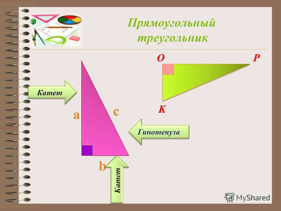 c a b OP K Катет Гипотенуза Прямоугольный треугольник