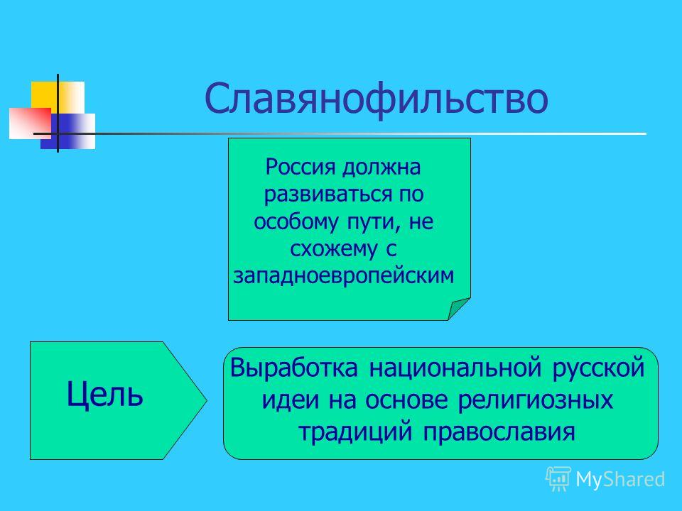 Славянофильство Россия должна развиваться по особому пути, не схожему с западноевропейским Цель Выработка национальной русской идеи на основе религиозных традиций православия