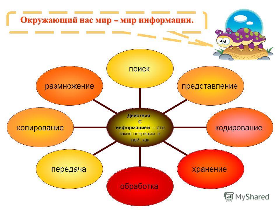 Окружающий нас мир – мир информации. Действия С информацией – это такие операции с ней, как поискпредставлениекодированиехранениеобработкапередачакопированиеразмножение