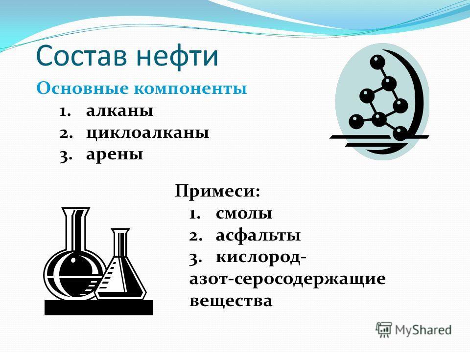 Нефть – природная сложная смесь углеводородов: предельных C n H 2n+2 с нафтенами C n H 2n, с примесью непредельных C n H 2n-2 до ароматических C n H 2n-6. В русской нефти преобладают нафтены, в американской – предельные углеводороды. Основные компоне