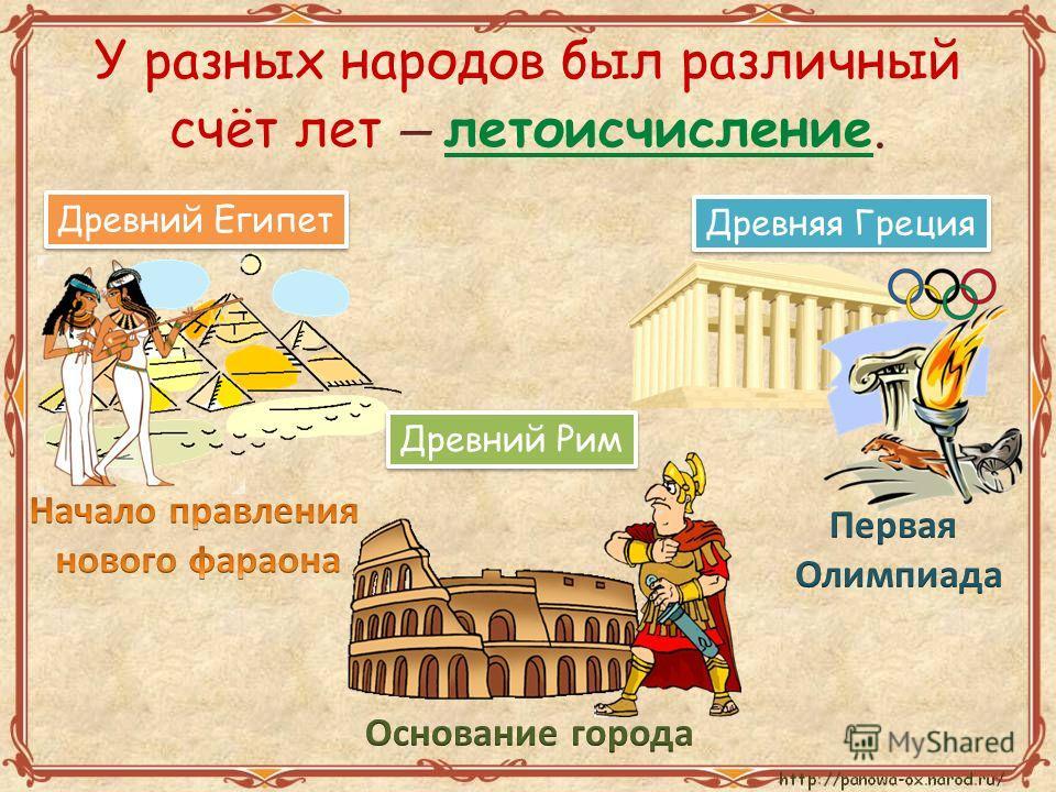 У разных народов был различный счёт лет – летоисчисление. Древний Египет Древний Рим Древняя Греция