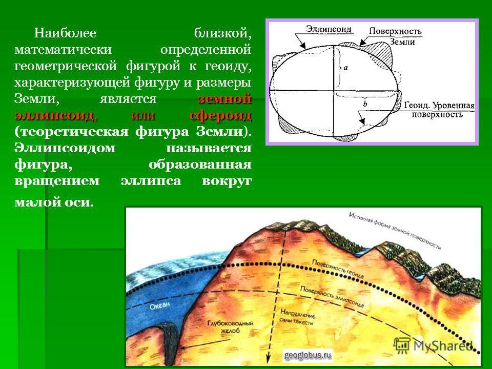 21 земной эллипсоид, или сфероид Наиболее близкой, математически определенной геометрической фигурой к геоиду, характеризующей фигуру и размеры Земли, является земной эллипсоид, или сфероид (теоретическая фигура Земли). Эллипсоидом называется фигура,