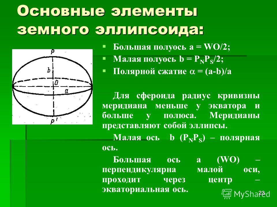 23 Основные элементы земного эллипсоида: Большая полуось а = WO/2; Малая полуось b = P N P S /2; Полярной сжатие = (а-b)/а Для сфероида радиус кривизны меридиана меньше у экватора и больше у полюса. Меридианы представляют собой эллипсы. Малая ось b (
