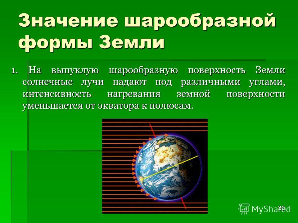 30 Значение шарообразной формы Земли 1. На выпуклую шарообразную поверхность Земли солнечные лучи падают под различными углами, интенсивность нагревания земной поверхности уменьшается от экватора к полюсам.
