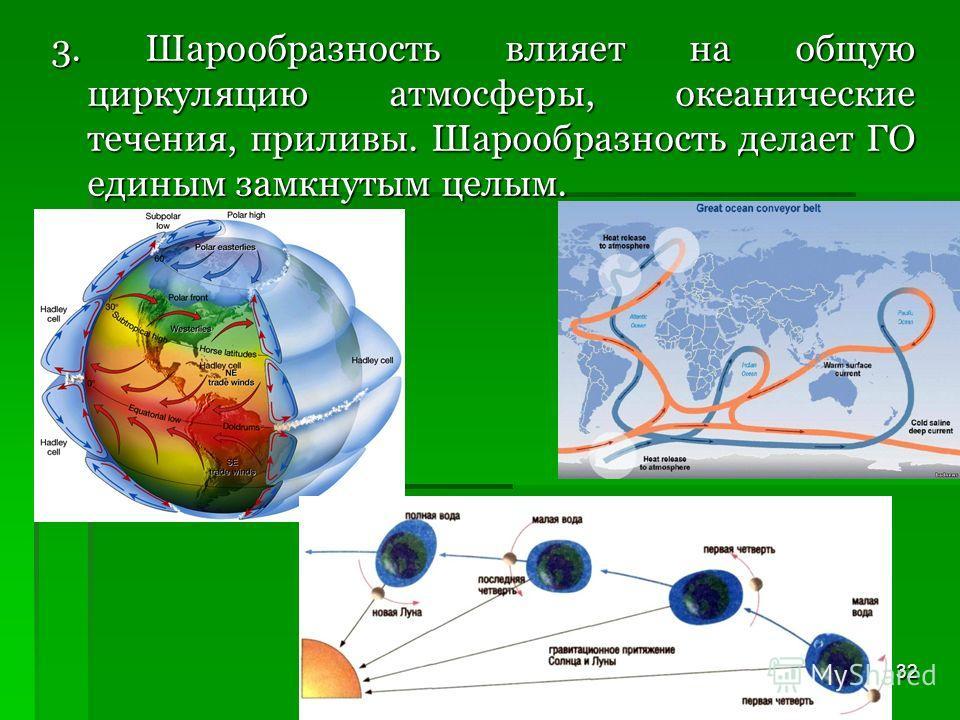 32 3. Шарообразность влияет на общую циркуляцию атмосферы, океанические течения, приливы. Шарообразность делает ГО единым замкнутым целым.