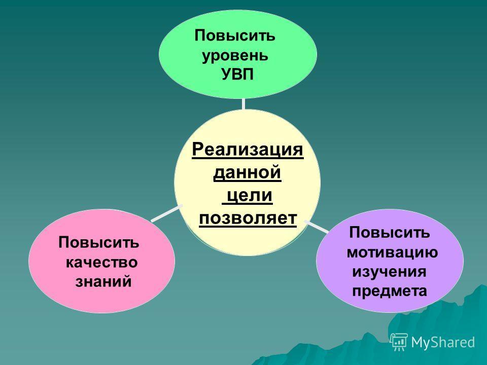 Реализация данной цели позволяет Повысить мотивацию изучения предмета Повысить Качество знаний