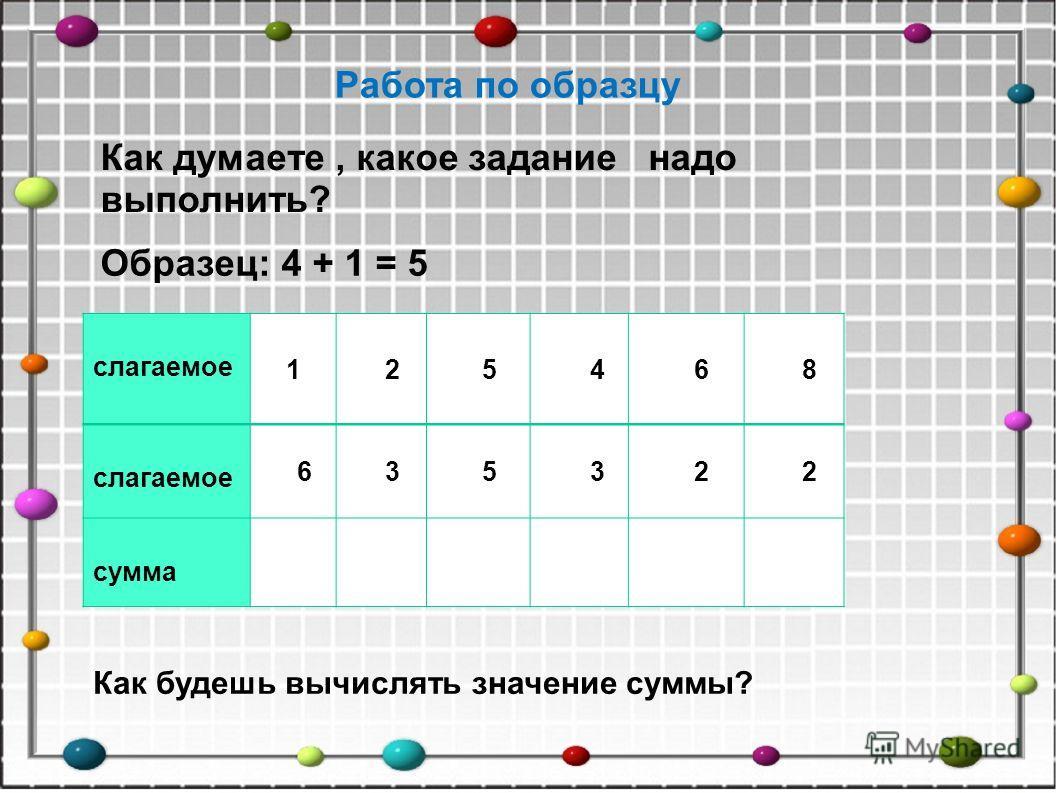 Как думаете, какое задание надо выполнить? Образец: 4 + 1 = 5 слагаемое 1 2 5 4 6 8 6 3 5 3 2 2 сумма Как будешь вычислять значение суммы? Работа по образцу