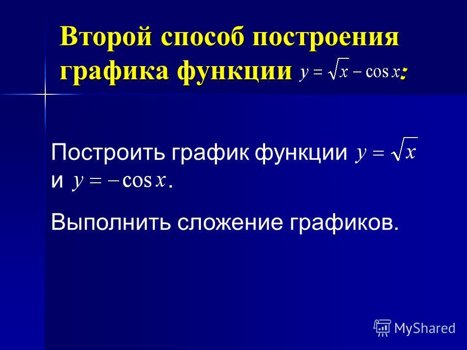 Второй способ построения графика функции : Построить график функции и. Выполнить сложение графиков.