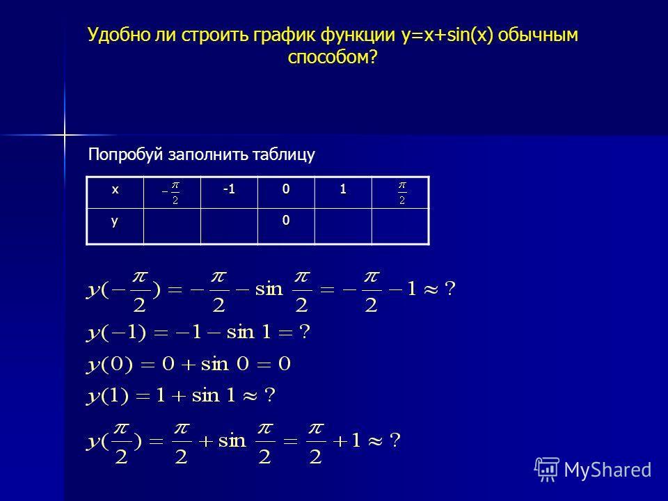 Удобно ли строить график функции y=x+sin(x) обычным способом? x01 y0 Попробуй заполнить таблицу