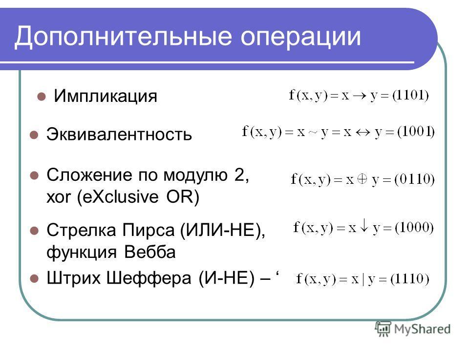 Дополнительные операции Импликация Эквивалентность Сложение по модулю 2, xor (eXclusive OR) Стрелка Пирса (ИЛИ-НЕ), функция Вебба Штрих Шеффера (И-НЕ) –