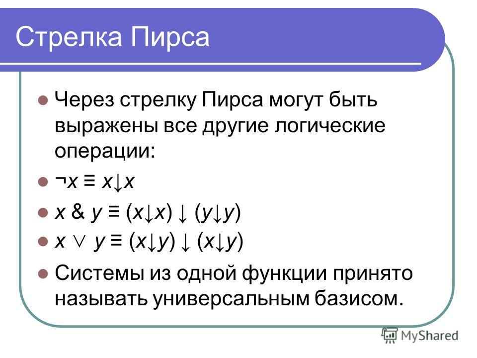 Стрелка Пирса Через стрелку Пирса могут быть выражены все другие логические операции: ¬x xx x & y (xx) (yy) x y (xy) (xy) Системы из одной функции принято называть универсальным базисом.