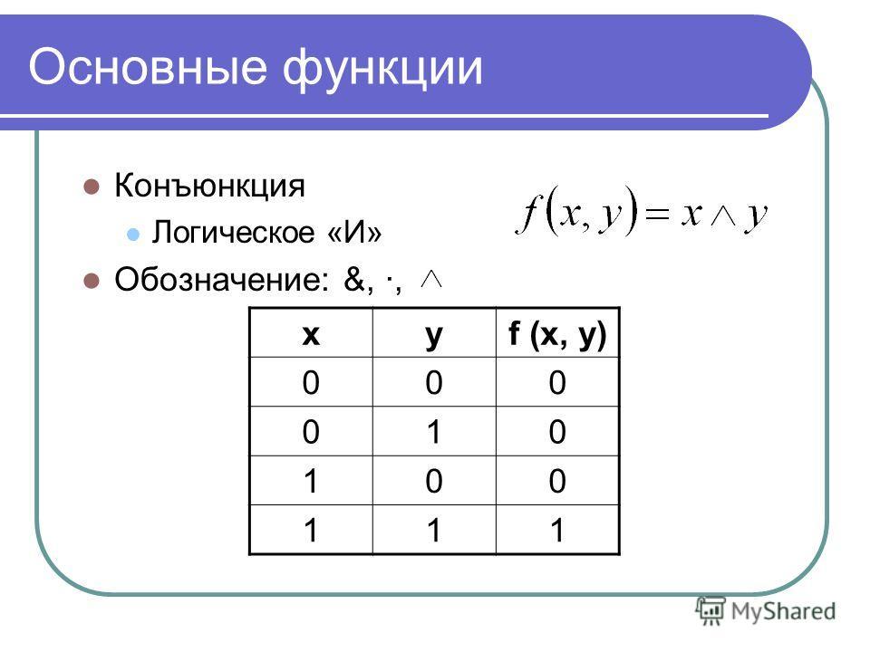 Основные функции Конъюнкция Логическое «И» Обозначение: &, ·, xyf (x, y) 000 010 100 111