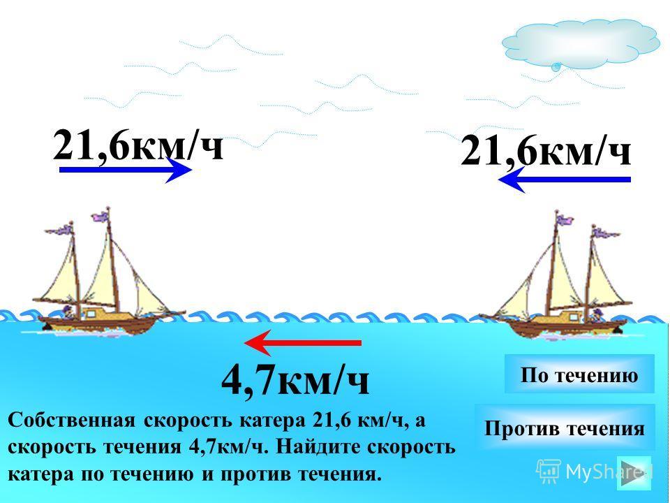 21,6км/ч Собственная скорость катера 21,6 км/ч, а скорость течения 4,7км/ч. Найдите скорость катера по течению и против течения. 21,6км/ч Против течения По течению 4,7км/ч