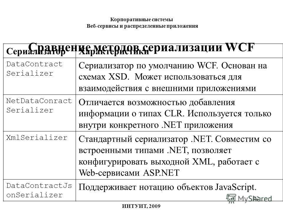 22 Сравнение методов сериализации WCF СериализаторХарактеристики DataContract Serializer Сериализатор по умолчанию WCF. Основан на схемах XSD. Может использоваться для взаимодействия с внешними приложениями NetDataConract Serializer Отличается возмож