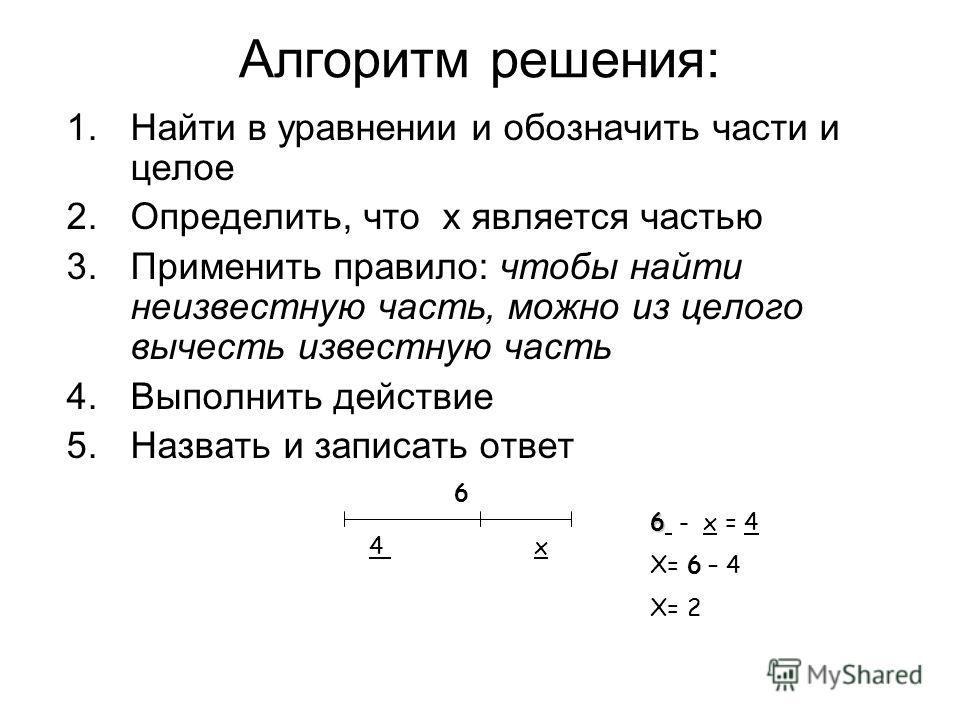 Алгоритм решения: 1.Найти в уравнении и обозначить части и целое 2.Определить, что х является частью 3.Применить правило: чтобы найти неизвестную часть, можно из целого вычесть известную часть 4.Выполнить действие 5.Назвать и записать ответ 4 х 6 6 6
