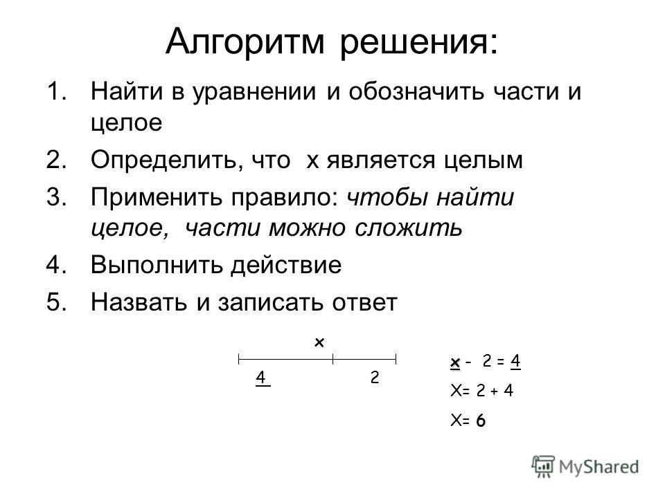 Алгоритм решения: 1.Найти в уравнении и обозначить части и целое 2.Определить, что х является целым 3.Применить правило: чтобы найти целое, части можно сложить 4.Выполнить действие 5.Назвать и записать ответ 4 2 х х х - 2 = 4 Х= 2 + 4 Х= 6