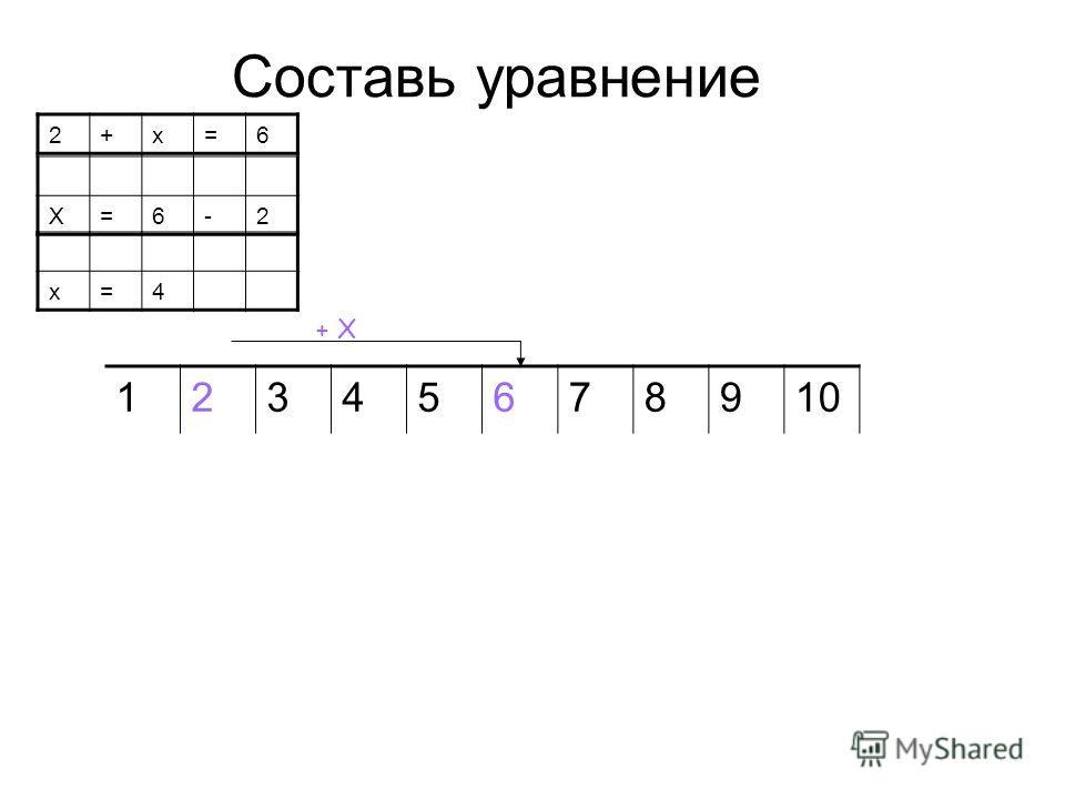Составь уравнение 12345678910 + Х 2+х=6 Х=6-2х=4