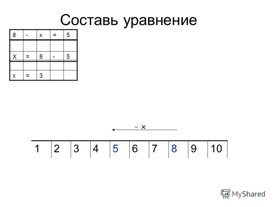 Составь уравнение 1098765432 1 - х 8-х=5 Х=8-5 х=3