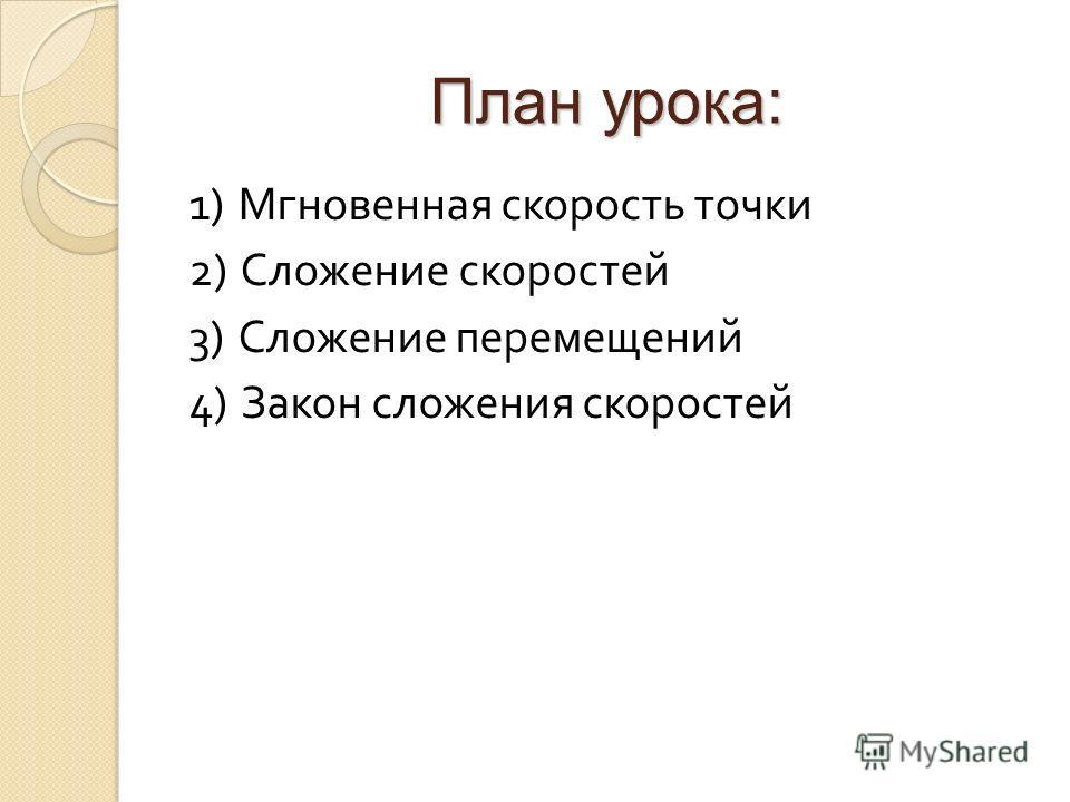 План урока: 1) Мгновенная скорость точки 2) Сложение скоростей 3) Сложение перемещений 4) Закон сложения скоростей
