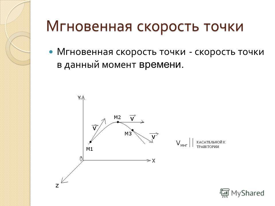 Мгновенная скорость точки Мгновенная скорость точки - скорость точки в данный момент времени.