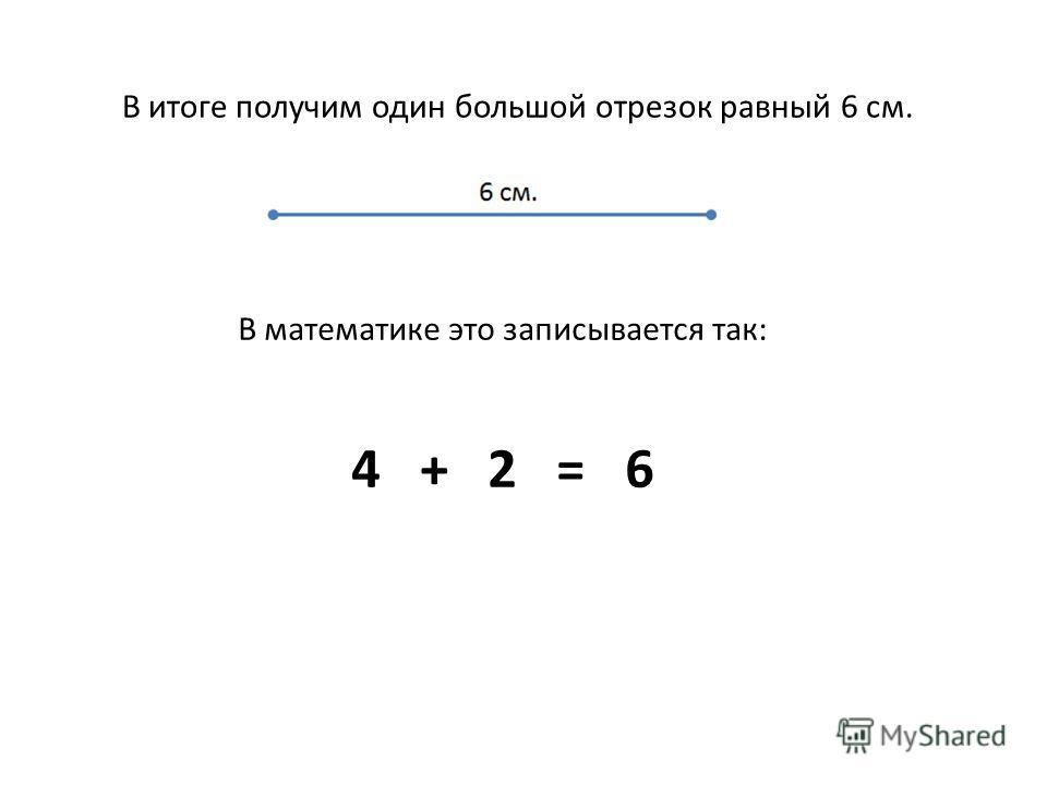 В итоге получим один большой отрезок равный 6 см. В математике это записывается так: 4 + 2 = 6