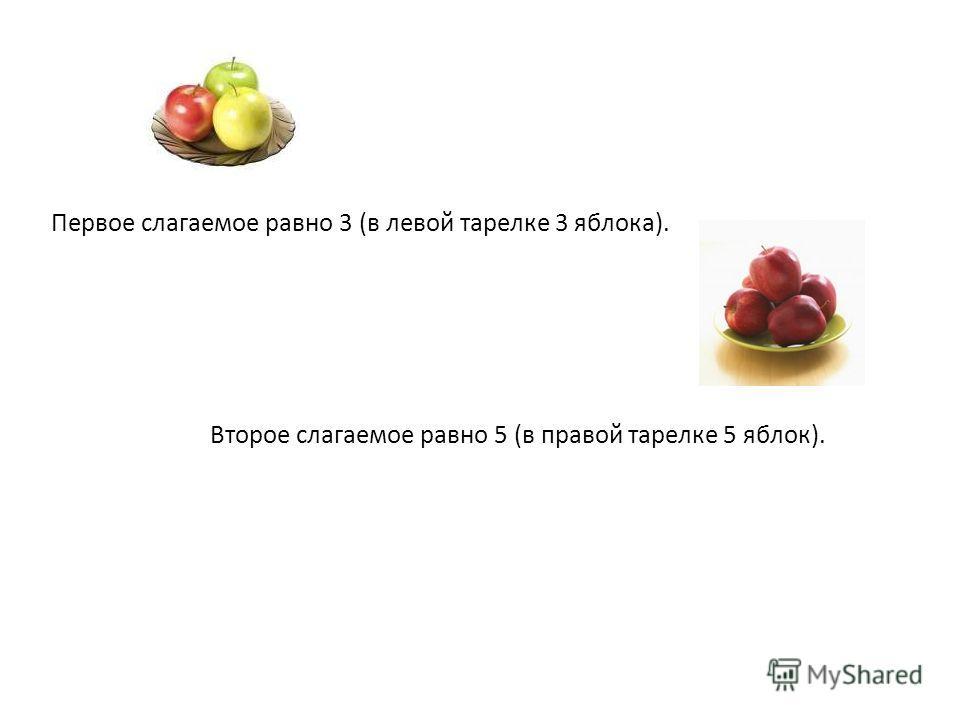 Первое слагаемое равно 3 (в левой тарелке 3 яблока). Второе слагаемое равно 5 (в правой тарелке 5 яблок).