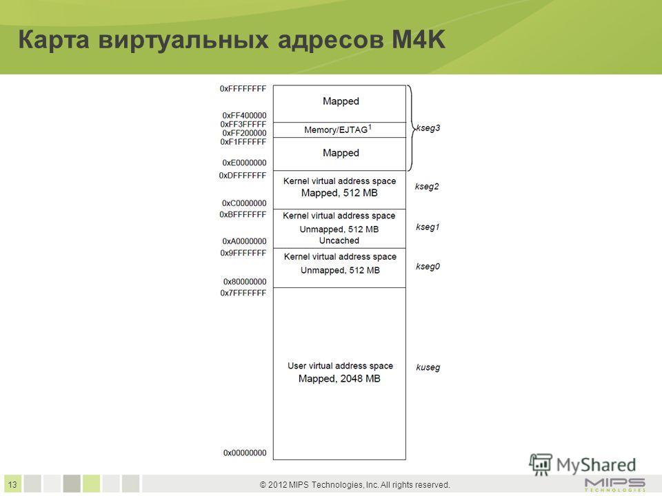13 © 2012 MIPS Technologies, Inc. All rights reserved. Карта виртуальных адресов M4K