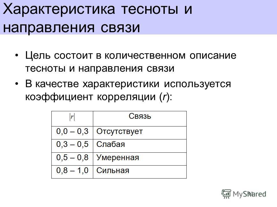 Характеристика тесноты и направления связи Цель состоит в количественном описание тесноты и направления связи В качестве характеристики используется коэффициент корреляции (r): 11