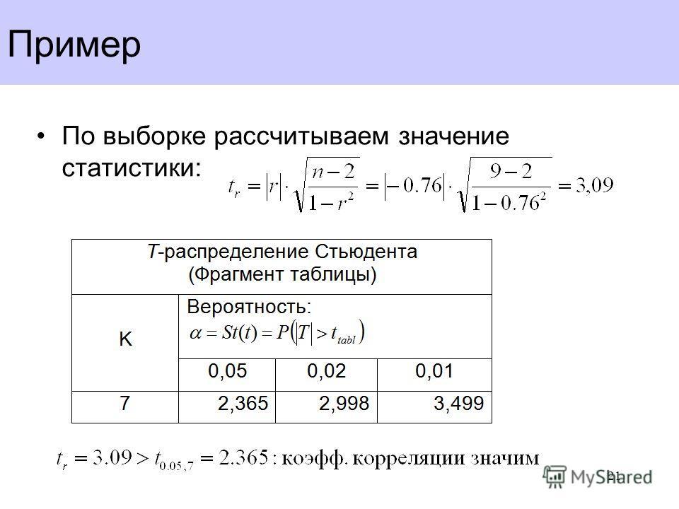 Пример По выборке рассчитываем значение статистики: 21