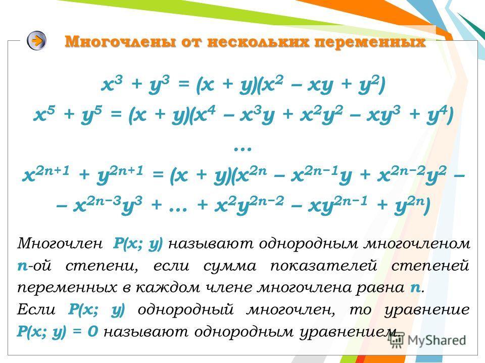 х 3 + у 3 = (х + у)(х 2 – ху + у 2 ) x 5 + у 5 = (x + y)(х 4 – х 3 y + х 2 y 2 – хy 3 + y 4 ) … x 2n+1 + у 2n+1 = (x + y)(х 2n – х 2n1 y + х 2n2 y 2 – – х 2n3 y 3 + … + x 2 y 2n2 – xy 2n1 + y 2n ) Многочлен Р(х; у) называют однородным многочленом п -