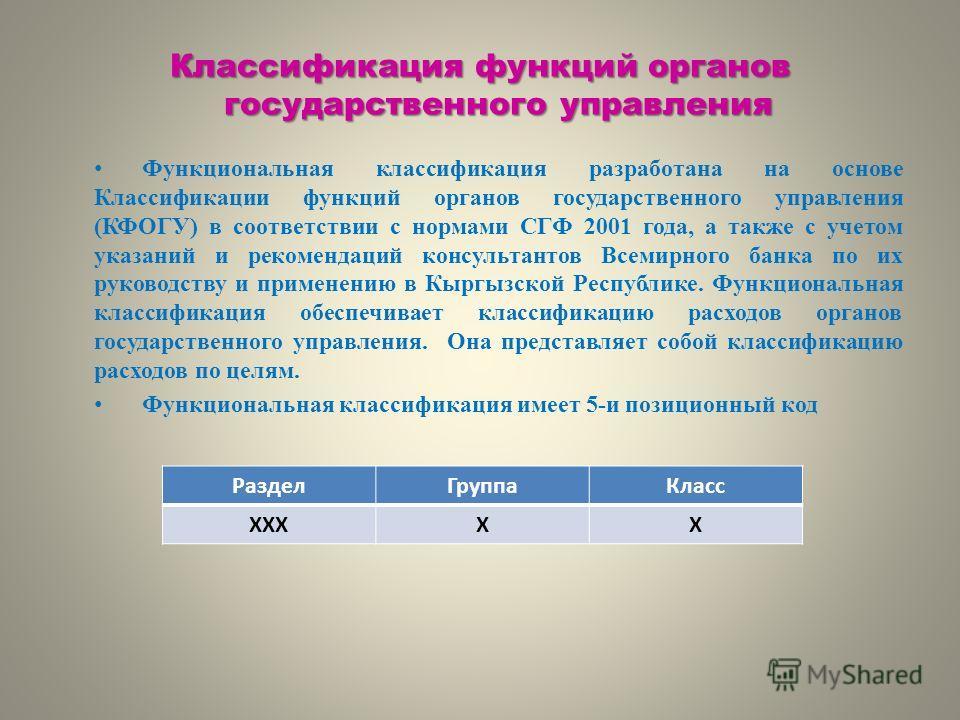 Классификация функций органов государственного управления Функциональная классификация разработана на основе Классификации функций органов государственного управления (КФОГУ) в соответствии с нормами СГФ 2001 года, а также с учетом указаний и рекомен