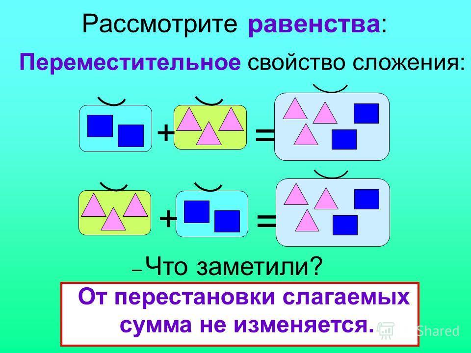 Рассмотрите равенства: + = + = – Что заметили? Переместительное свойство сложения: От перестановки слагаемых сумма не изменяется.