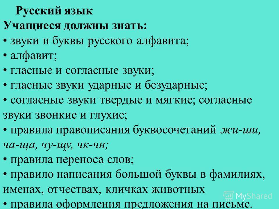 Русский язык Учащиеся должны знать: звуки и буквы русского алфавита; алфавит; гласные и согласные звуки; гласные звуки ударные и безударные; согласные звуки твердые и мягкие; согласные звуки звонкие и глухие; правила правописания буквосочетаний жи-ши