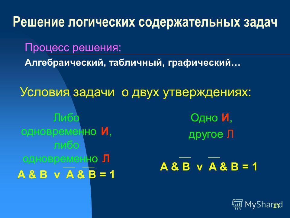 20 MID M ( I D) M D D I 000101 001111 010100 011111 100111 101111 110010 111111