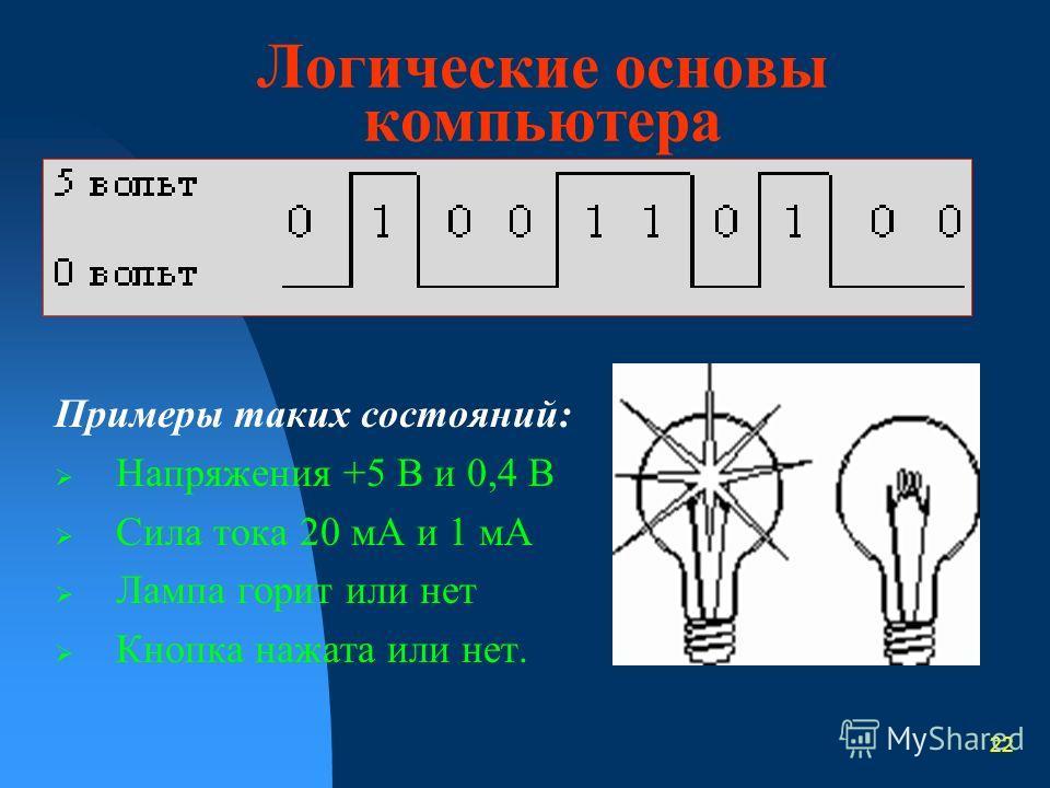 21 Решение логических содержательных задач Процесс решения: Алгебраический, табличный, графический… Условия задачи о двух утверждениях: Либо одновременно И, либо одновременно Л A & B v A & B = 1 Одно И, другое Л A & B v A & B = 1