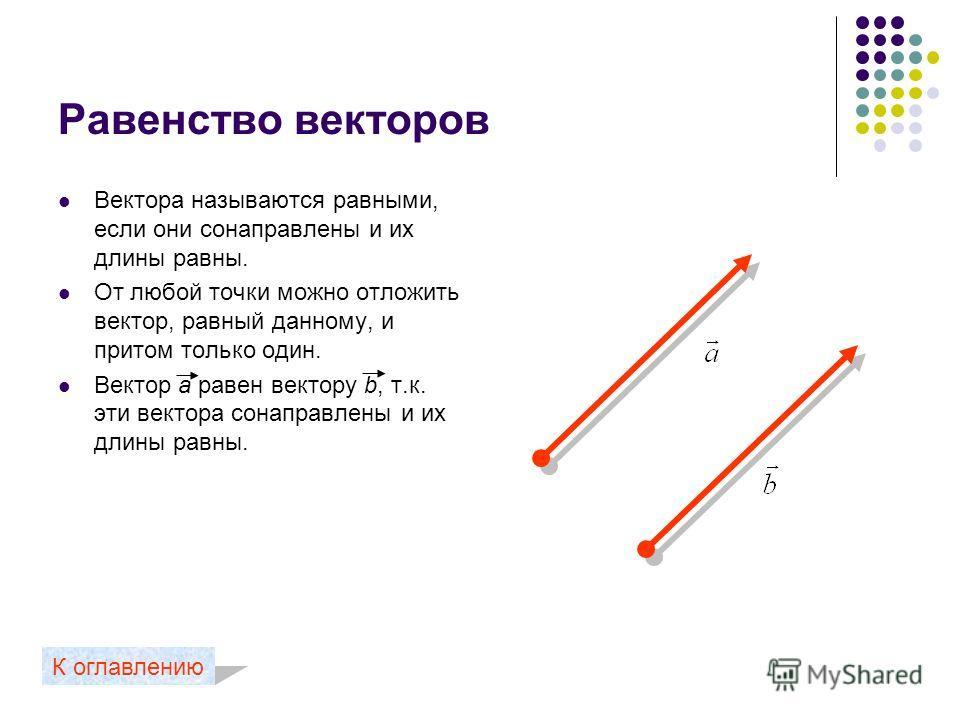 Понятие вектора в пространстве Понятие вектора. Часть 2 Два ненулевых вектора называются коллинеарными, если они лежат на одной прямой или на параллельных прямых. Если эти вектора при этом направлены в одну сторону, то они называются сонаправленными,