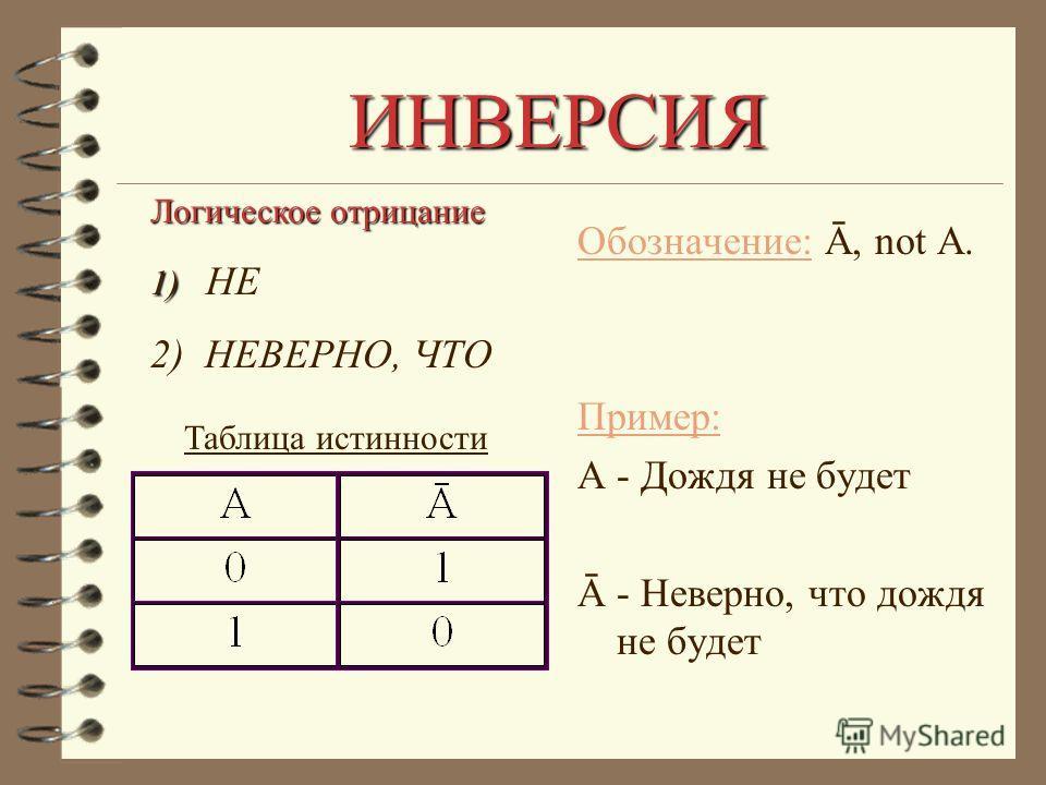 Основные логические операции I.Инверсия. II.Конъюнкция. III.Дизъюнкция. IV.Строгая дизъюнкция. V.Импликация VI.Эквивалентность.