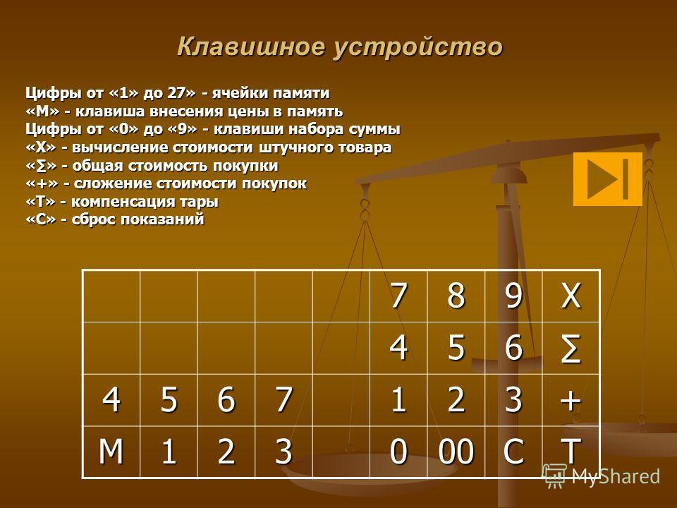 Клавишное устройство Цифры от «1» до 27» - ячейки памяти «М» - клавиша внесения цены в память Цифры от «0» до «9» - клавиши набора суммы «Х» - вычисление стоимости штучного товара «» - общая стоимость покупки «+» - сложение стоимости покупок «Т» - ко