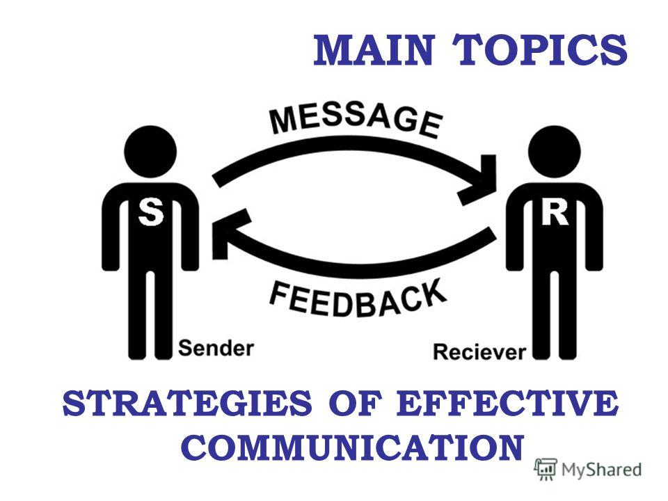 MAIN TOPICS STRATEGIES OF EFFECTIVE COMMUNICATION