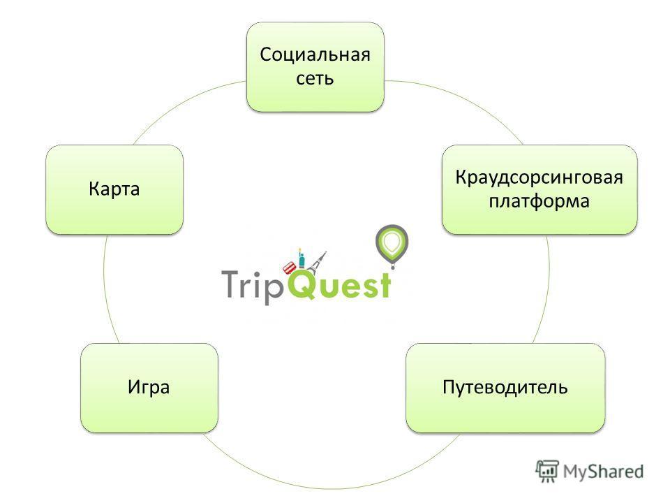 Социальная сеть Краудсорсинговая платформа ПутеводительИграКарта
