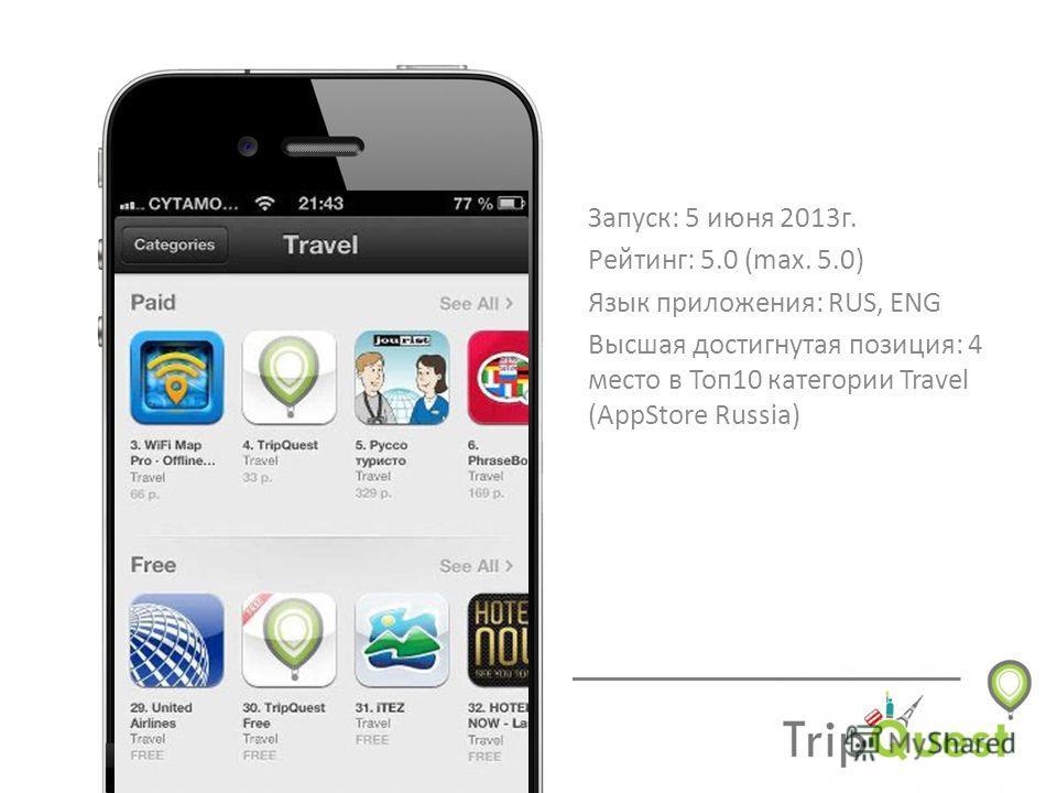 Запуск: 5 июня 2013г. Рейтинг: 5.0 (max. 5.0) Язык приложения: RUS, ENG Высшая достигнутая позиция: 4 место в Топ10 категории Travel (AppStore Russia)