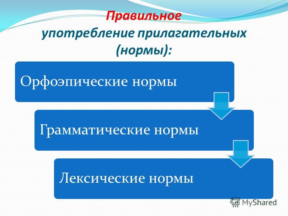 Цели: -повторить употребление прилагательных - развивать творческие способностей, - развивать речь, - обучать работе в коллективе.