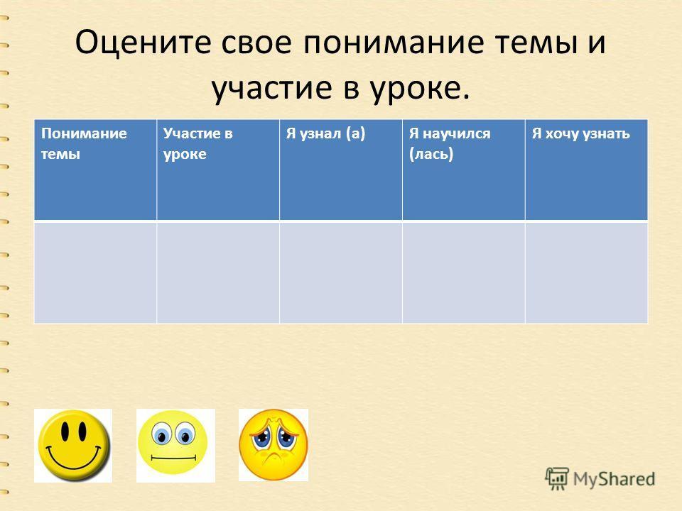 Оцените свое понимание темы и участие в уроке. Понимание темы Участие в уроке Я узнал (а)Я научился (лась) Я хочу узнать