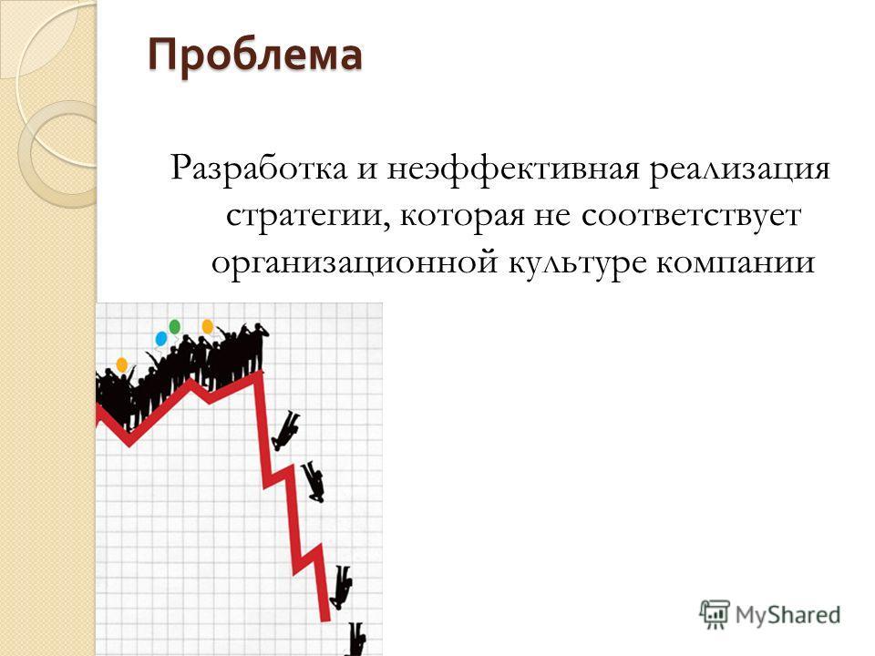 Проблема Разработка и неэффективная реализация стратегии, которая не соответствует организационной культуре компании