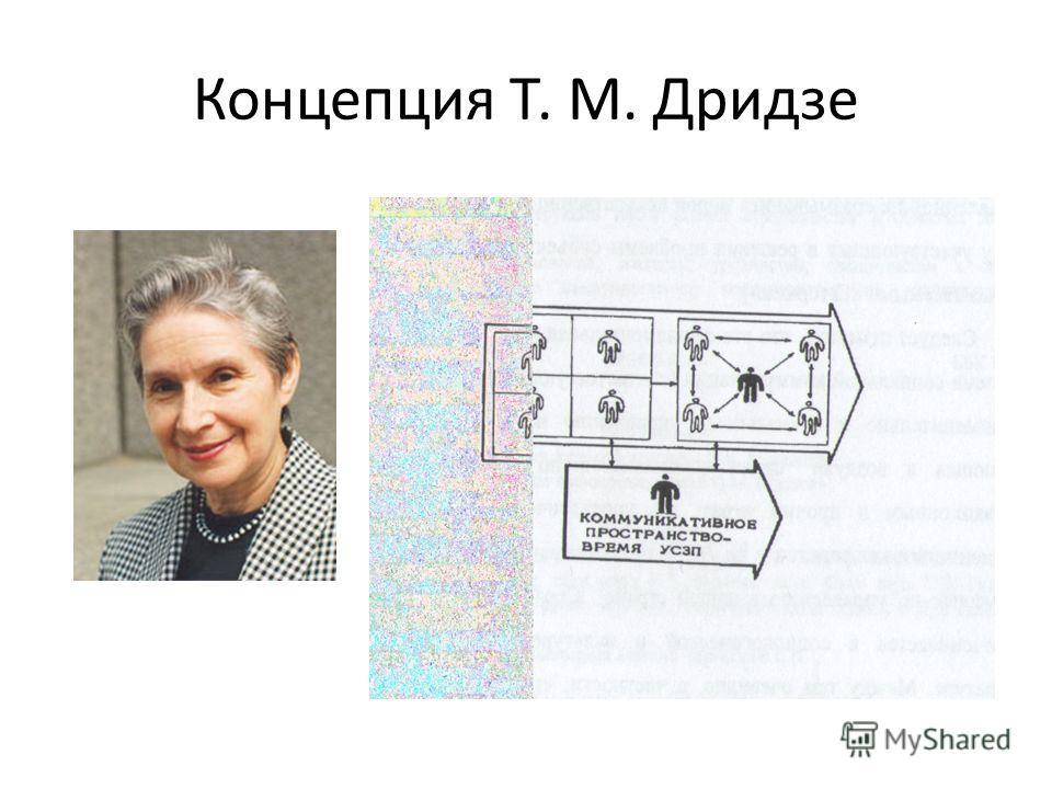 Концепция Т. М. Дридзе