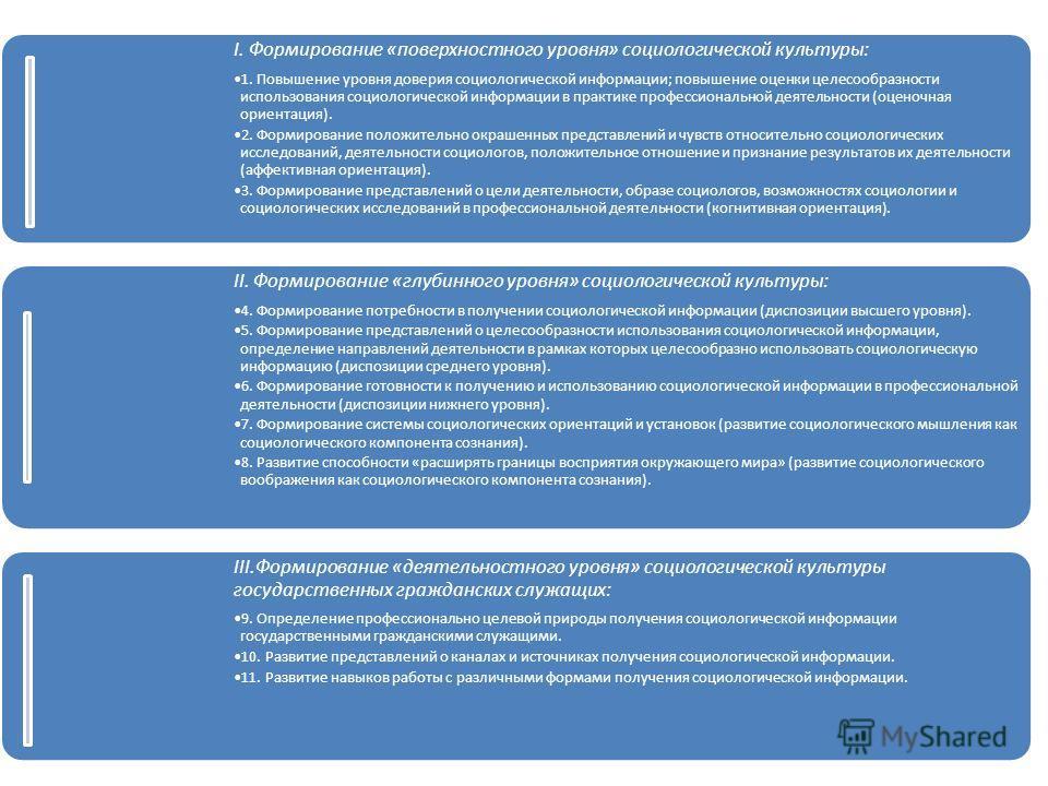 17 I. Формирование «поверхностного уровня» социологической культуры: 1. Повышение уровня доверия социологической информации; повышение оценки целесообразности использования социологической информации в практике профессиональной деятельности (оценочна