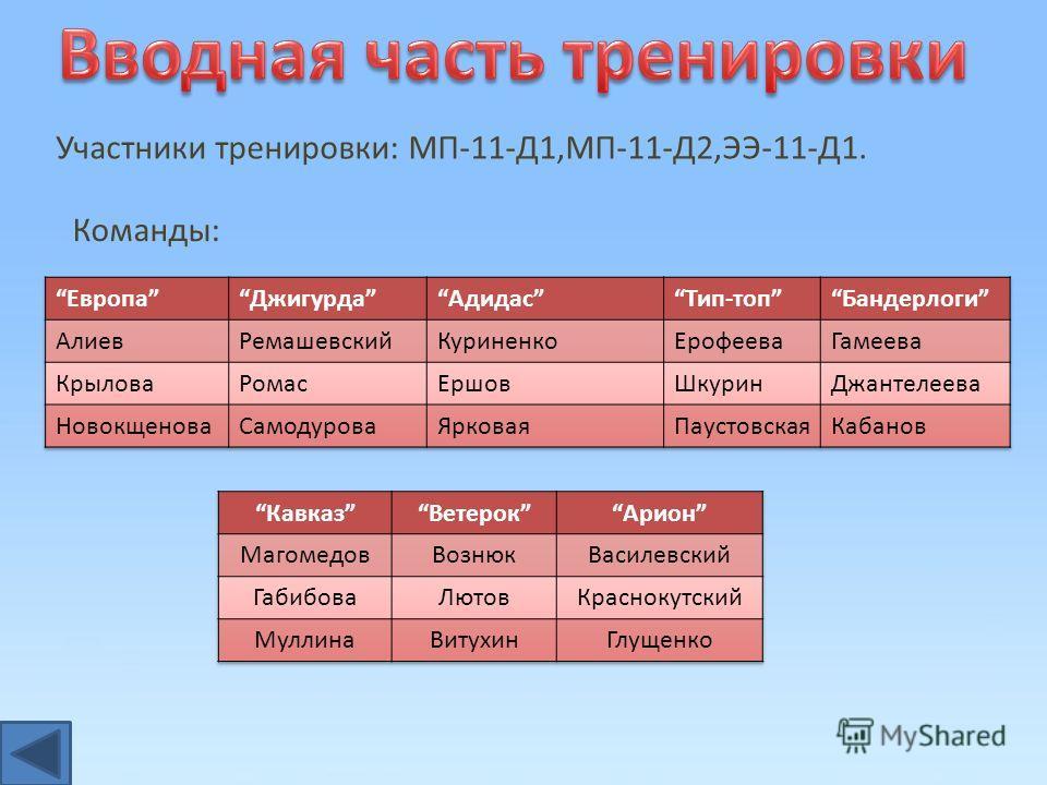 Участники тренировки: МП-11-Д1,МП-11-Д2,ЭЭ-11-Д1. Команды:
