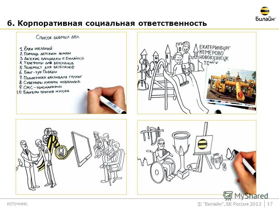 © Билайн, БЕ Россия 2012 6. Корпоративная социальная ответственность ИСТОЧНИК: 17