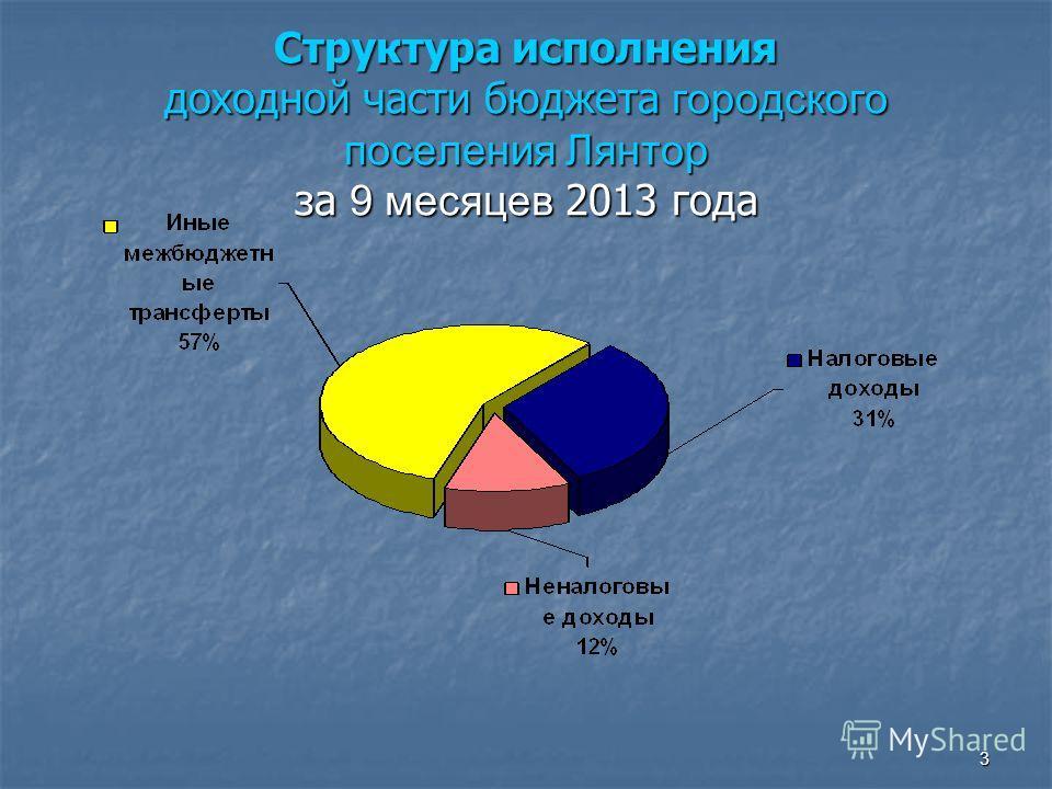 3 Структура исполнения доходной части бюджета городского поселения Лянтор за 9 месяцев 2013 года